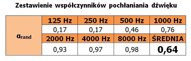 PG1_3_5_tabelka