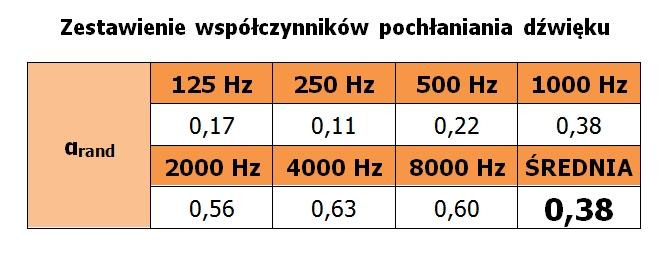 pmp7tabelkanowa2222
